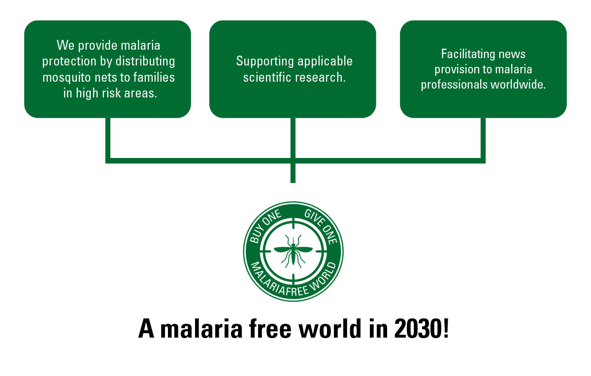 3 guidelines for a malaria free world in 2030